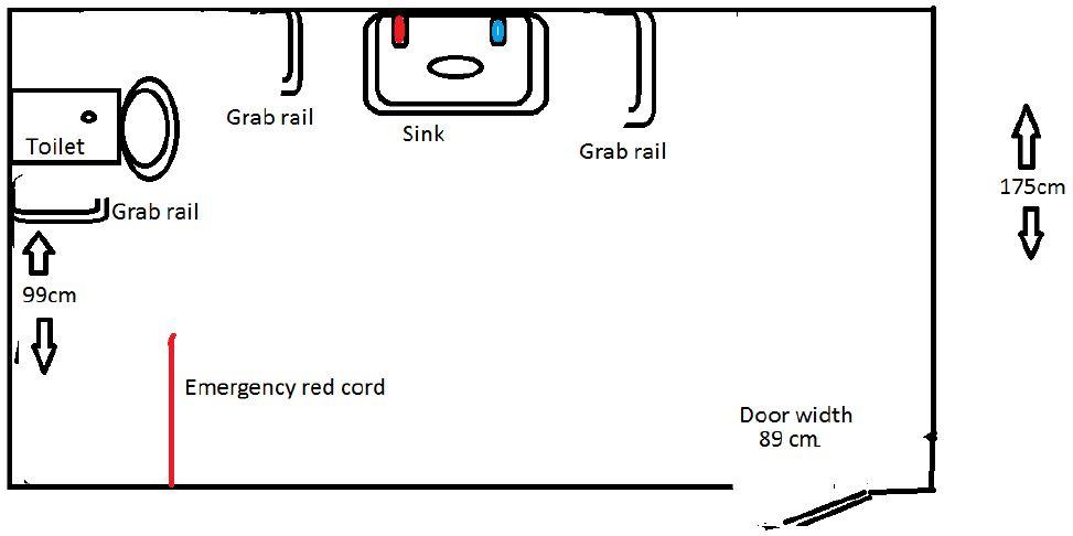 Diagram of accessible toilet at Codebase
