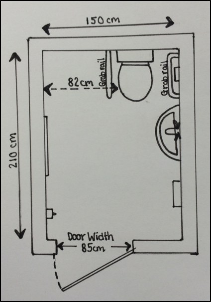 Floor plan and dimensions of the accessible toilet.