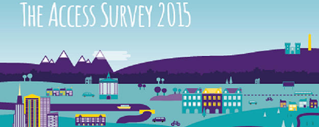 The Access Survey 2015 graphic.